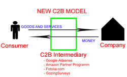 New_c2b_model_1