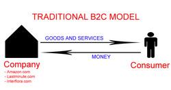 Traditional_b2c_model_1